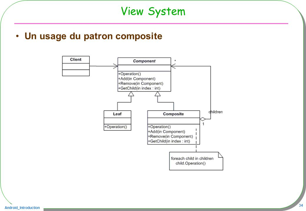 View System Un usage du patron composite
