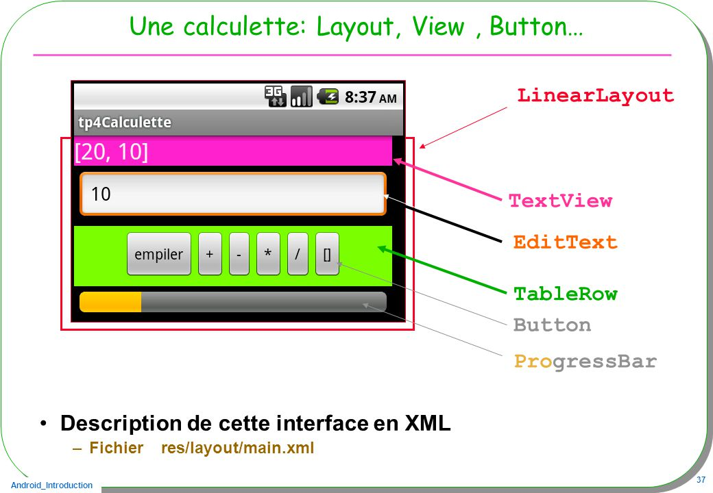 Une calculette: Layout, View , Button…