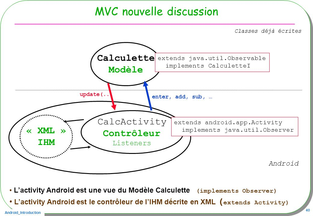 MVC nouvelle discussion