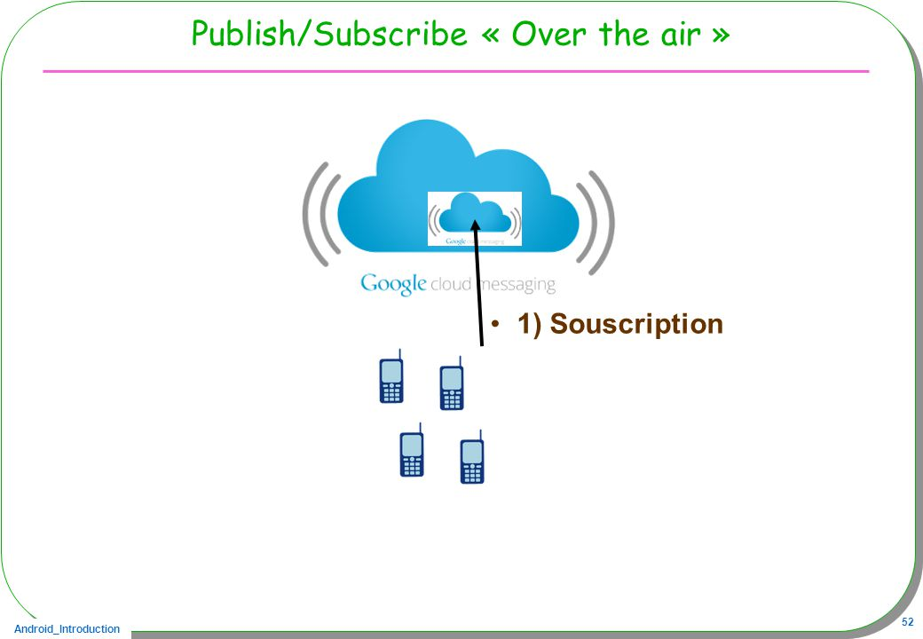 Publish/Subscribe « Over the air »