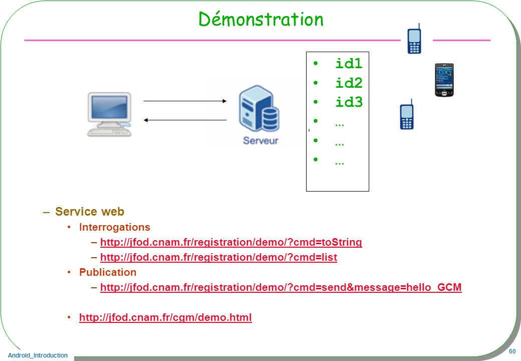 Démonstration id1 id2 id3 … Service web Interrogations