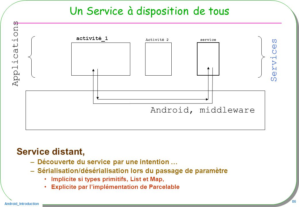 Un Service à disposition de tous