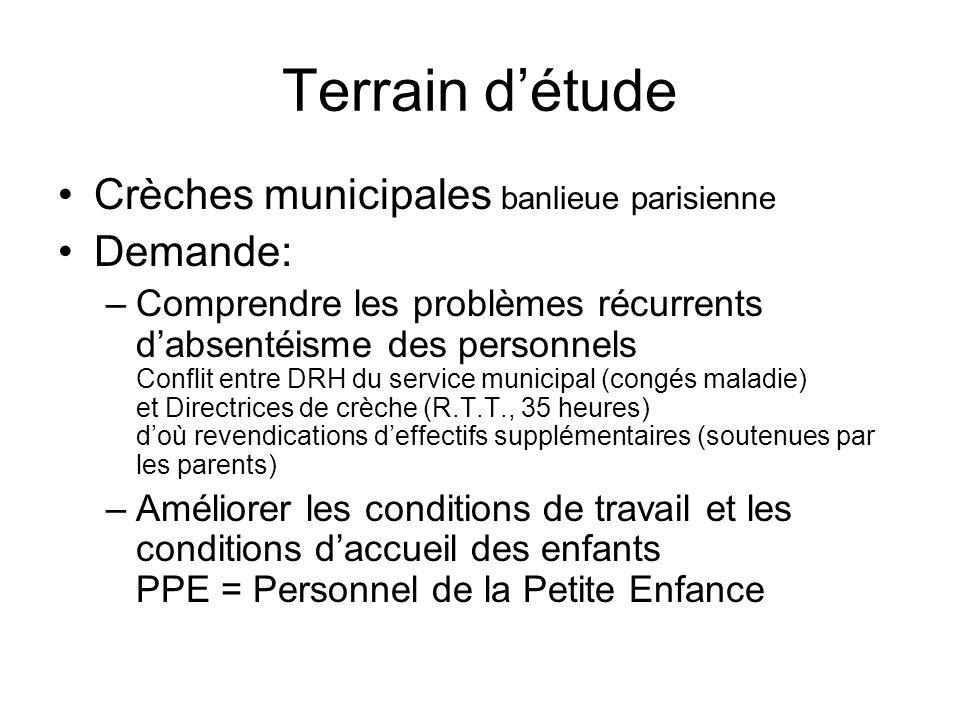 Terrain d'étude Crèches municipales banlieue parisienne Demande: