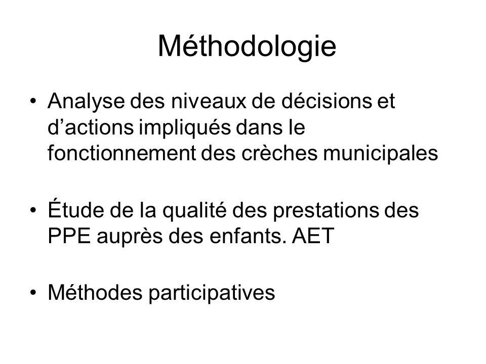 Méthodologie Analyse des niveaux de décisions et d'actions impliqués dans le fonctionnement des crèches municipales.