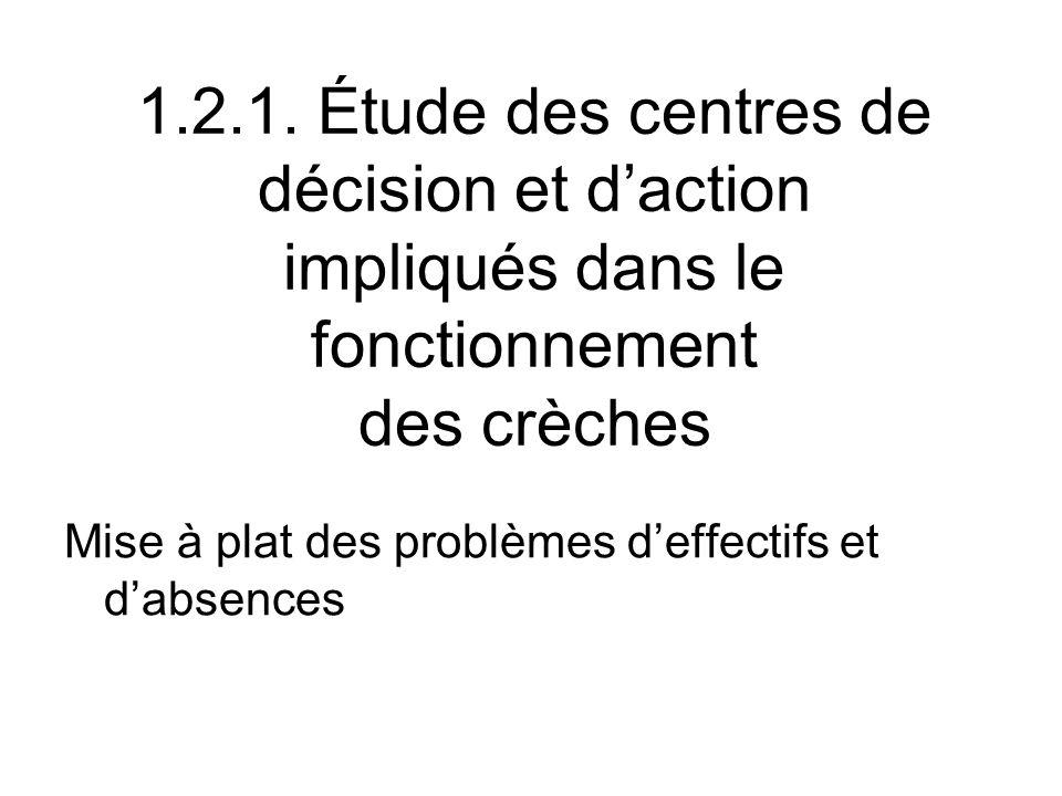 1.2.1. Étude des centres de décision et d'action impliqués dans le fonctionnement des crèches