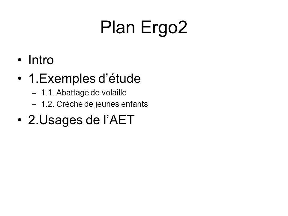 Plan Ergo2 Intro 1.Exemples d'étude 2.Usages de l'AET