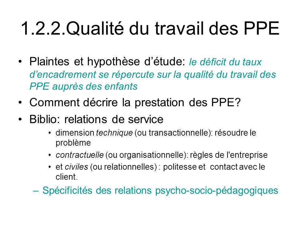 1.2.2.Qualité du travail des PPE