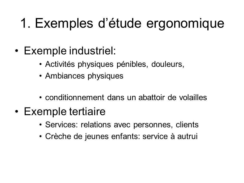 1. Exemples d'étude ergonomique