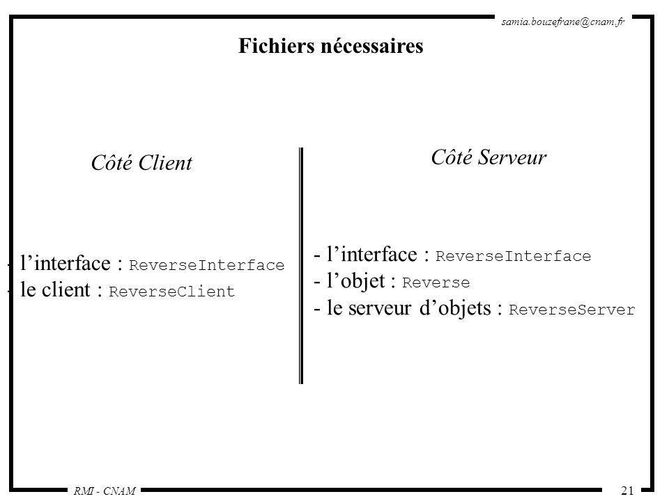 Fichiers nécessaires Côté Serveur. Côté Client. l'interface : ReverseInterface. l'objet : Reverse.
