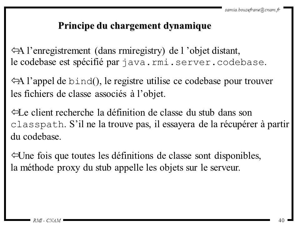 Principe du chargement dynamique