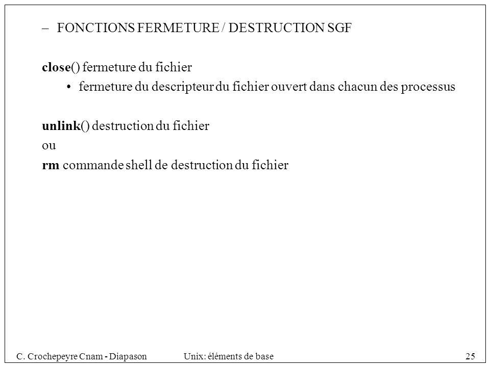 FONCTIONS FERMETURE / DESTRUCTION SGF