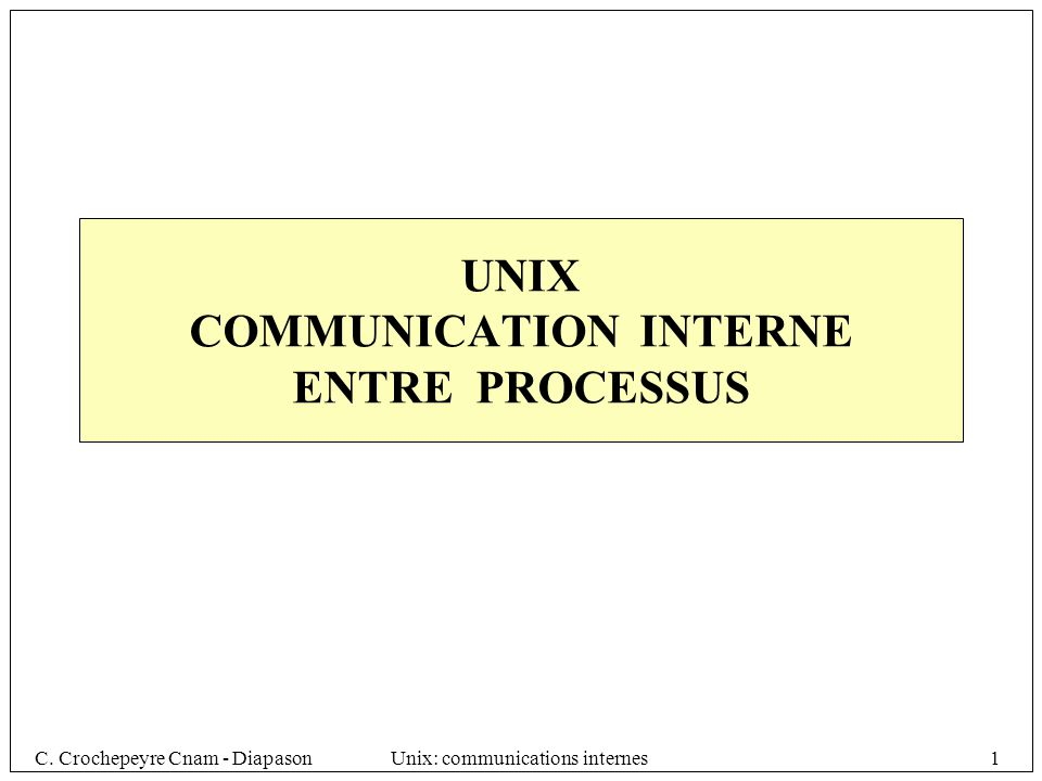 UNIX COMMUNICATION INTERNE ENTRE PROCESSUS