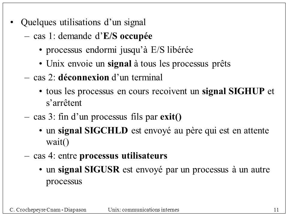 Quelques utilisations d'un signal