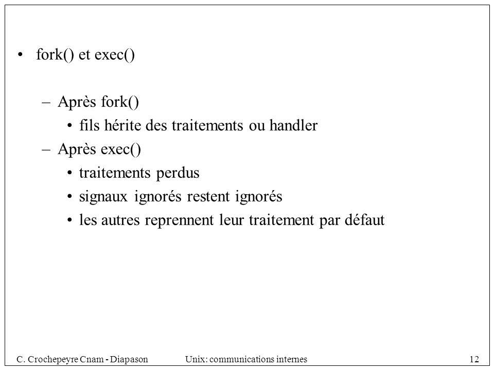 fork() et exec() Après fork() fils hérite des traitements ou handler. Après exec() traitements perdus.