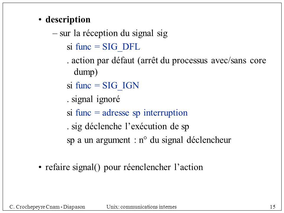description sur la réception du signal sig. si func = SIG_DFL. . action par défaut (arrêt du processus avec/sans core dump)