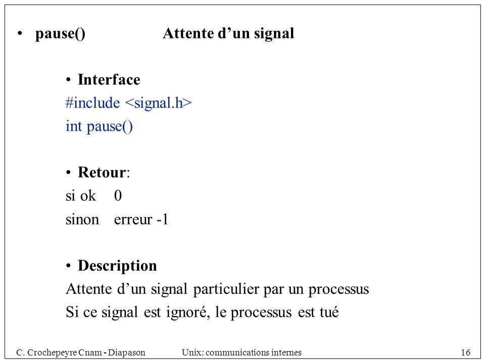 pause() Attente d'un signal