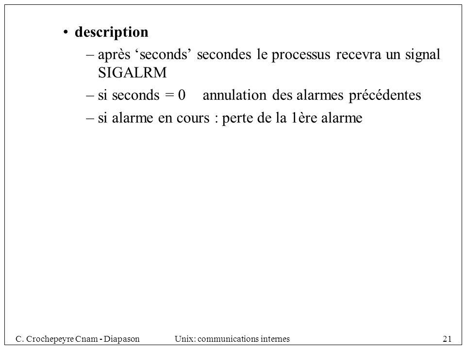 description après 'seconds' secondes le processus recevra un signal SIGALRM. si seconds = 0 annulation des alarmes précédentes.