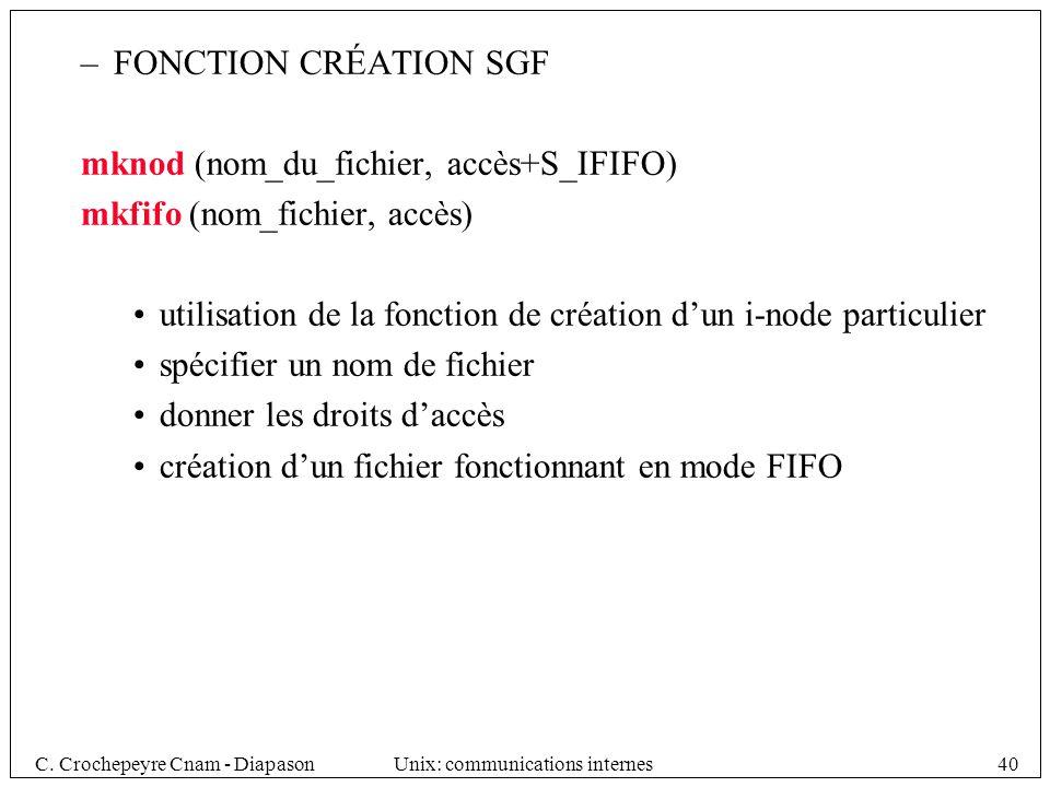 FONCTION CRÉATION SGF mknod (nom_du_fichier, accès+S_IFIFO) mkfifo (nom_fichier, accès)
