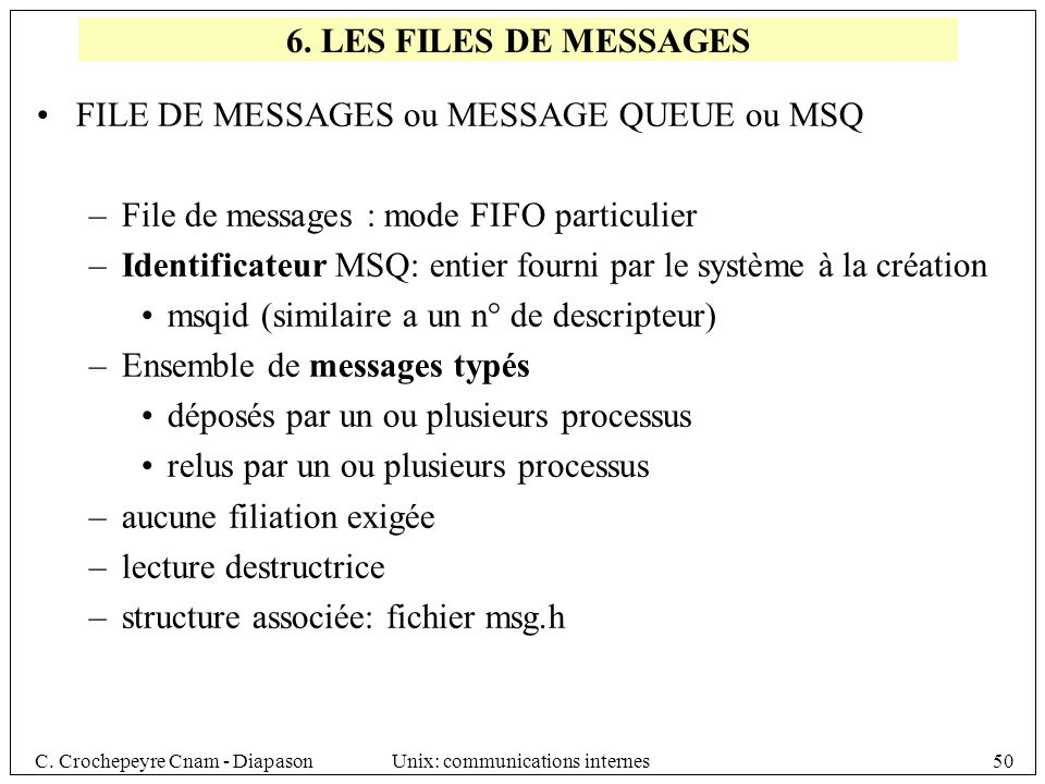 6. LES FILES DE MESSAGES FILE DE MESSAGES ou MESSAGE QUEUE ou MSQ. File de messages : mode FIFO particulier.