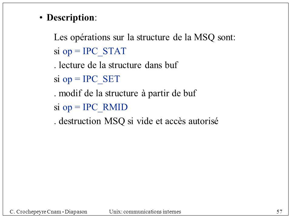 Description: Les opérations sur la structure de la MSQ sont: si op = IPC_STAT. . lecture de la structure dans buf.