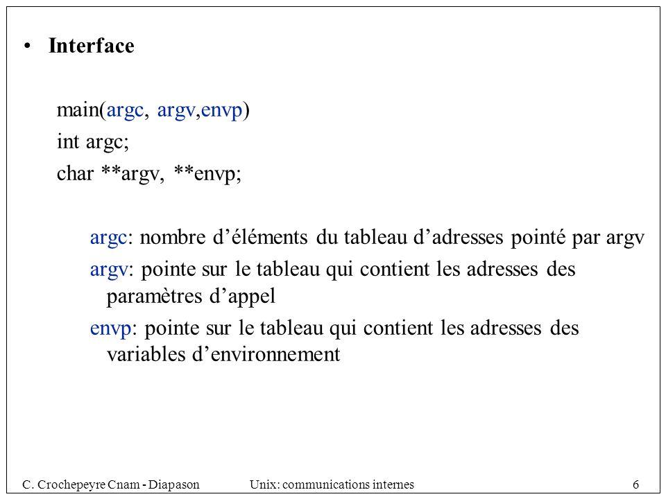 argc: nombre d'éléments du tableau d'adresses pointé par argv