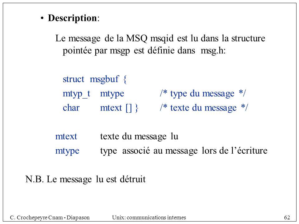 Description: Le message de la MSQ msqid est lu dans la structure pointée par msgp est définie dans msg.h: