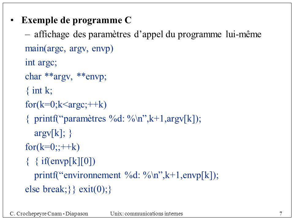 Exemple de programme C affichage des paramètres d'appel du programme lui-même. main(argc, argv, envp)