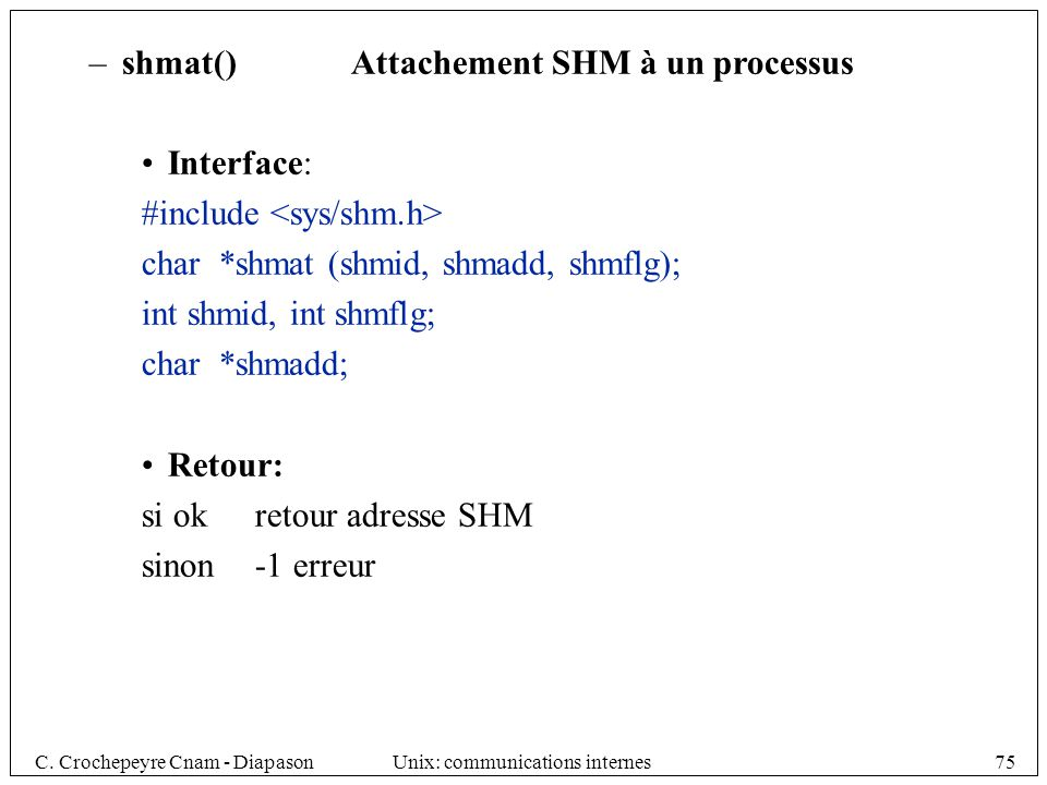 shmat() Attachement SHM à un processus