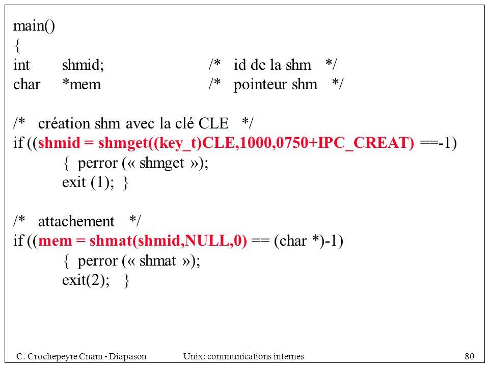 main() { int shmid; /* id de la shm */ char *mem /* pointeur shm */ /* création shm avec la clé CLE */