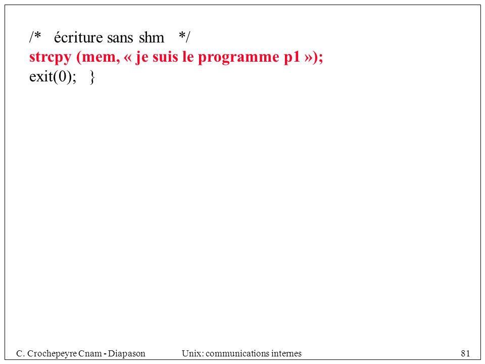 /* écriture sans shm */ strcpy (mem, « je suis le programme p1 »); exit(0); }