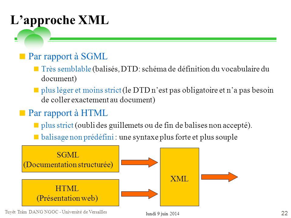 L'approche XML Par rapport à SGML Par rapport à HTML
