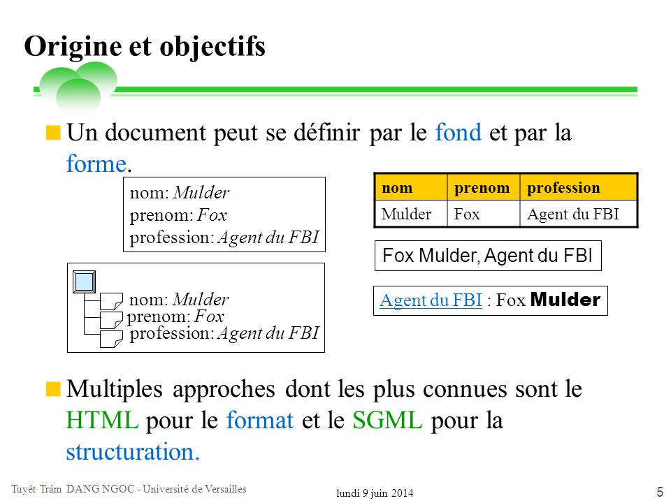 Origine et objectifs Un document peut se définir par le fond et par la forme.