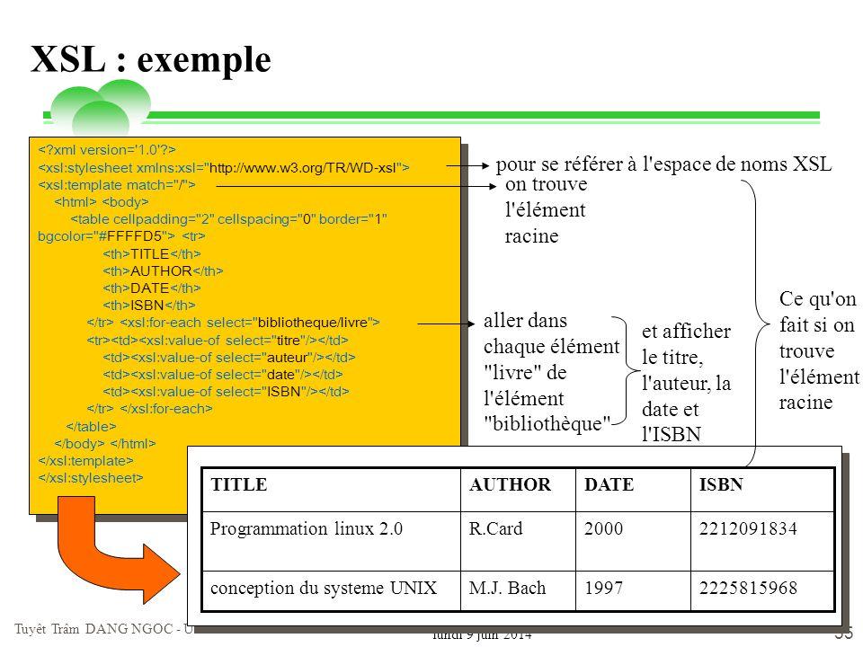 XSL : exemple pour se référer à l espace de noms XSL
