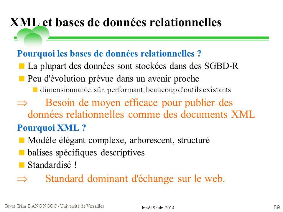 XML et bases de données relationnelles