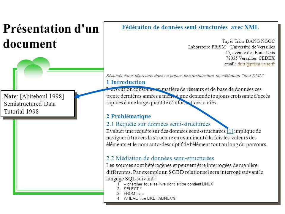 Présentation d un document