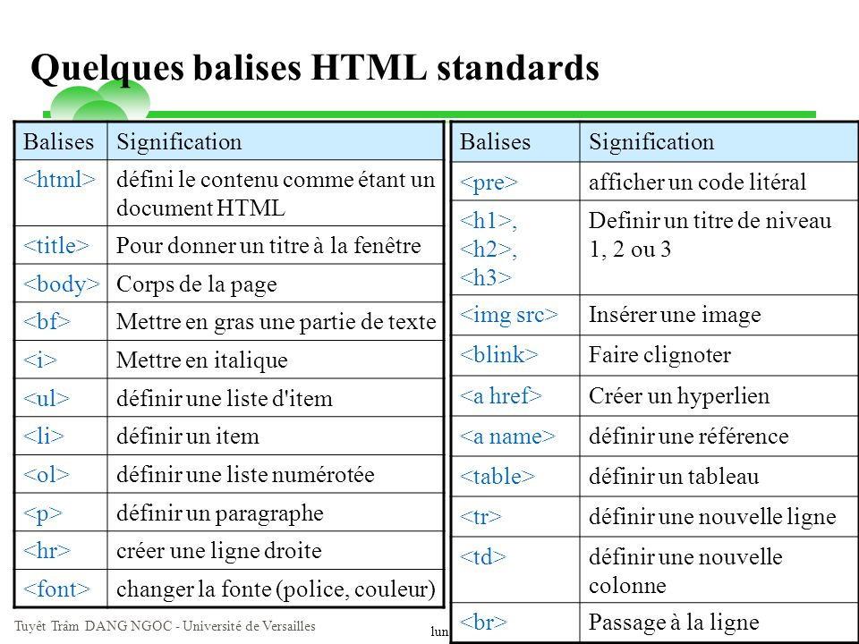 Quelques balises HTML standards