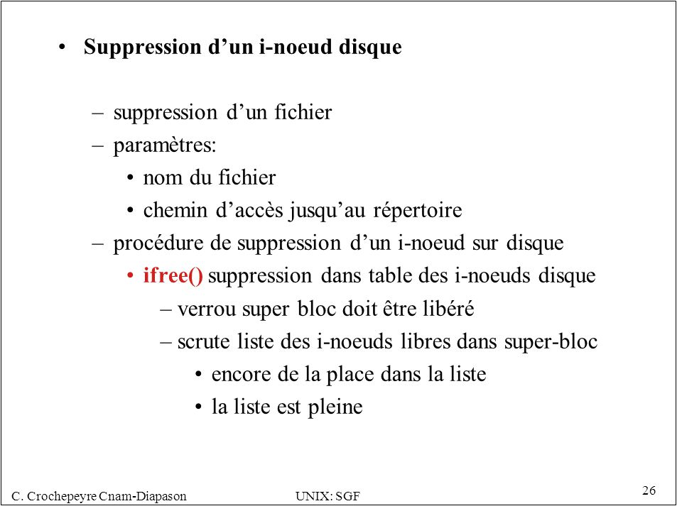 Suppression d'un i-noeud disque