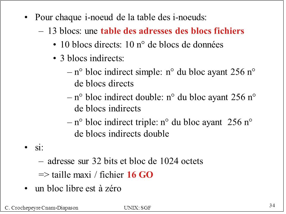 Pour chaque i-noeud de la table des i-noeuds: