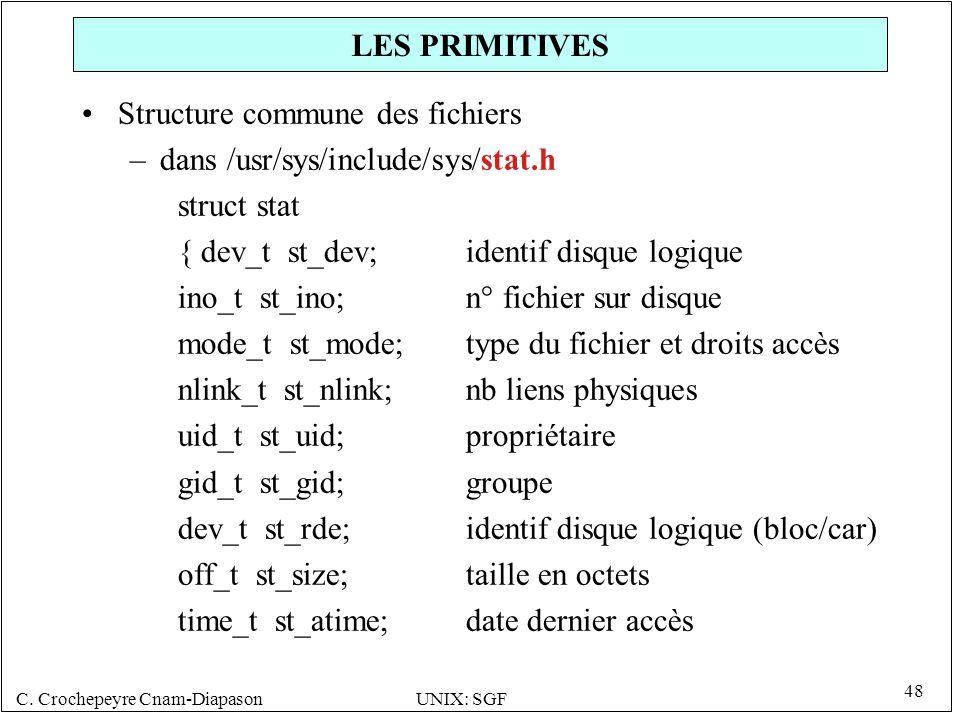 LES PRIMITIVES Structure commune des fichiers. dans /usr/sys/include/sys/stat.h. struct stat. { dev_t st_dev; identif disque logique.