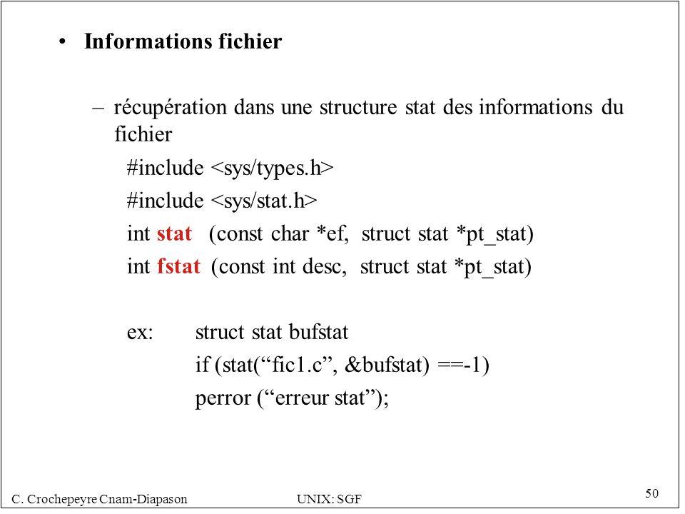 Informations fichier récupération dans une structure stat des informations du fichier. #include <sys/types.h>