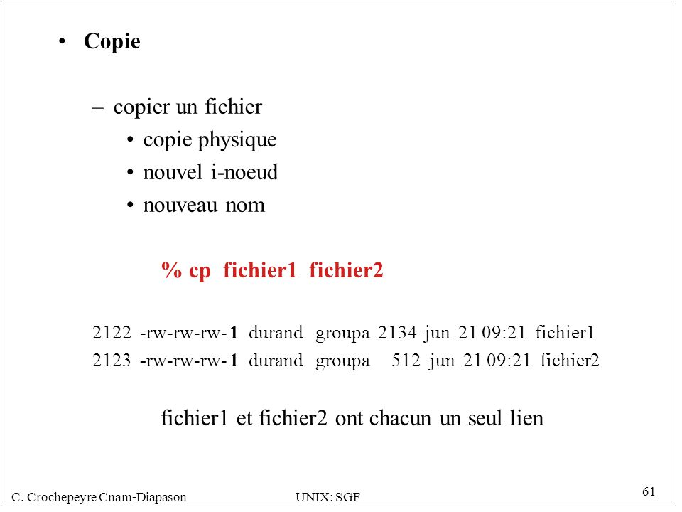 fichier1 et fichier2 ont chacun un seul lien