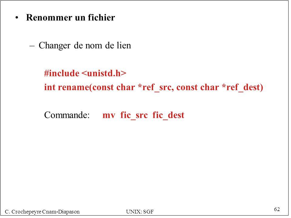 Renommer un fichier Changer de nom de lien. #include <unistd.h> int rename(const char *ref_src, const char *ref_dest)