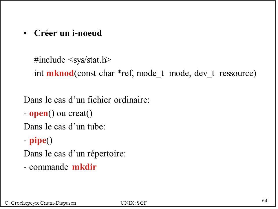 Créer un i-noeud #include <sys/stat.h> int mknod(const char *ref, mode_t mode, dev_t ressource) Dans le cas d'un fichier ordinaire: