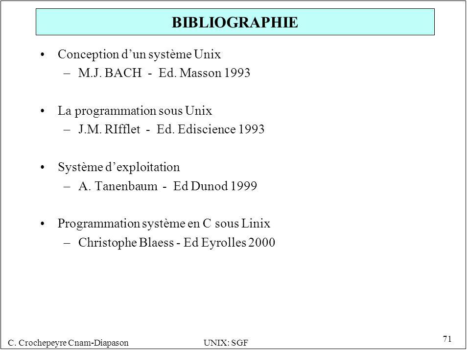 BIBLIOGRAPHIE Conception d'un système Unix M.J. BACH - Ed. Masson 1993