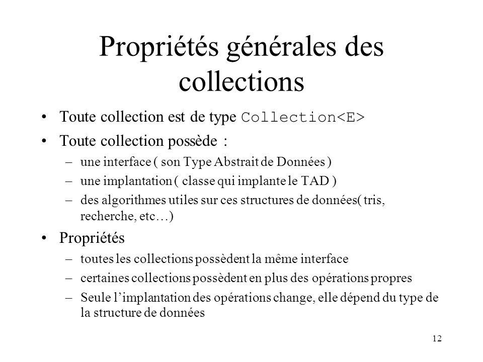 Propriétés générales des collections
