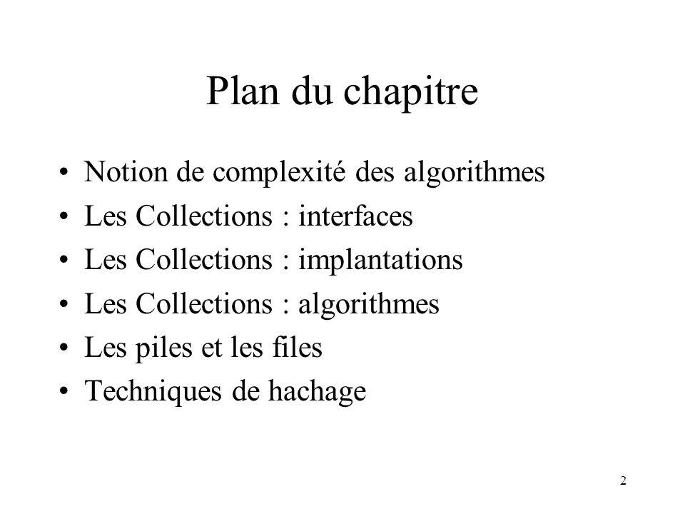 Plan du chapitre Notion de complexité des algorithmes