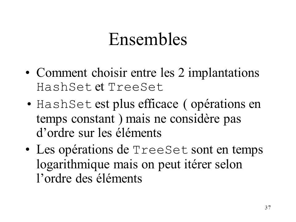 Ensembles Comment choisir entre les 2 implantations HashSet et TreeSet