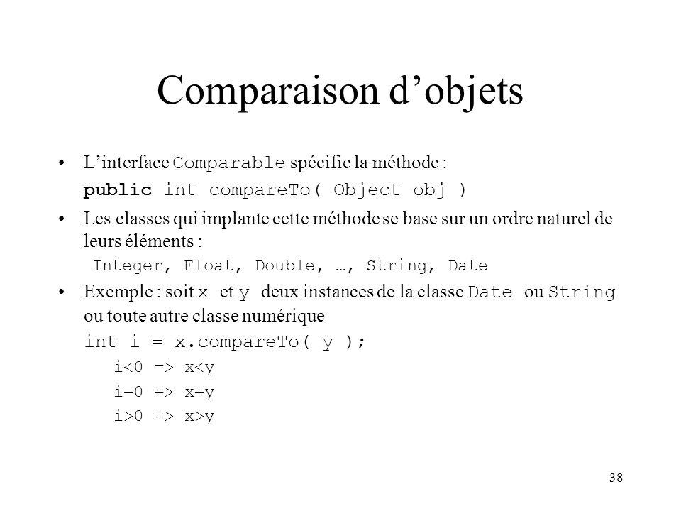 Comparaison d'objets L'interface Comparable spécifie la méthode :