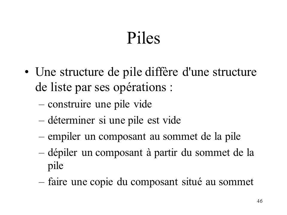 Piles Une structure de pile diffère d une structure de liste par ses opérations : construire une pile vide.