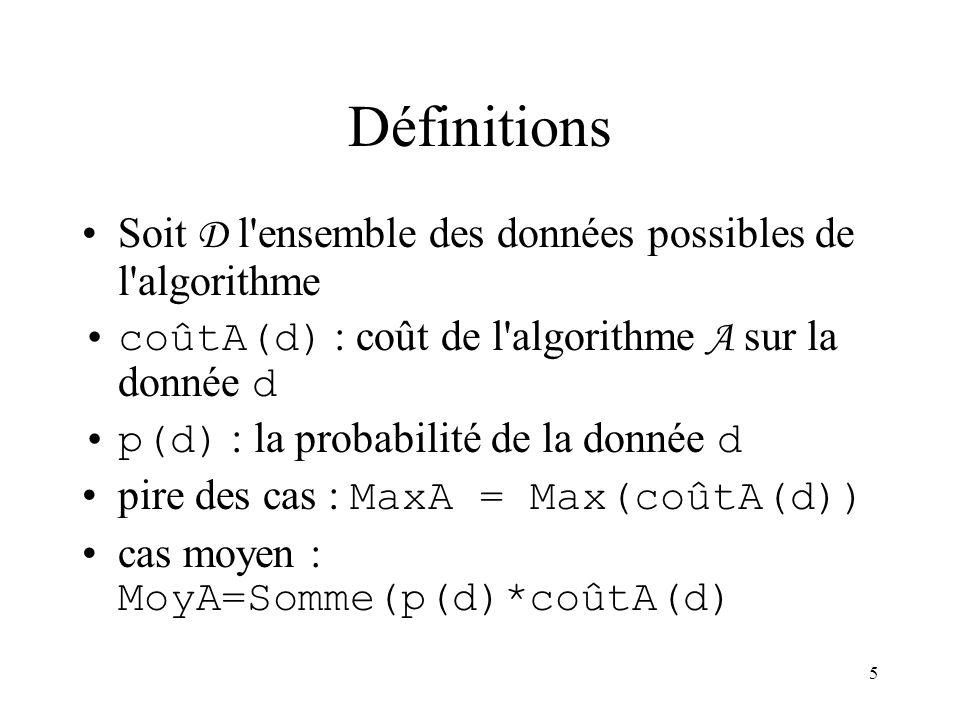 Définitions Soit D l ensemble des données possibles de l algorithme